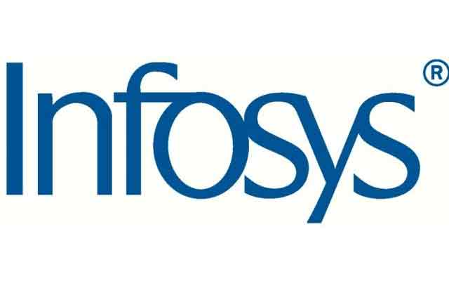Infosys positioned in the Winner's Circle by HfS Research Blueprint Report for Utility Operations
