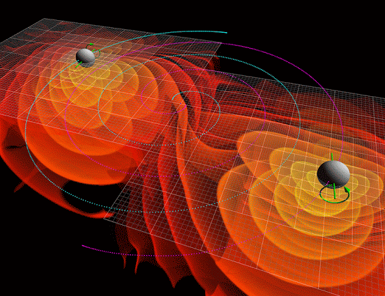 Gravitational waves detected, scientists thrilled all over the globe