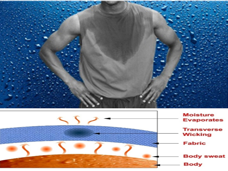 Sona College of Technology patents an easy way to test a fabric's ability to stay dry
