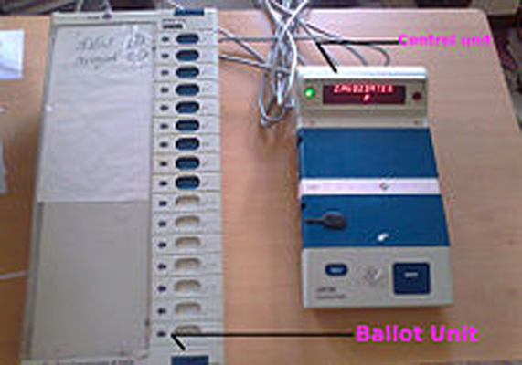 EC's EVM challenge today