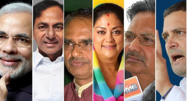 Assembly polls: Congress ahead in Rajasthan, close fight in MP, Chhattisgarh