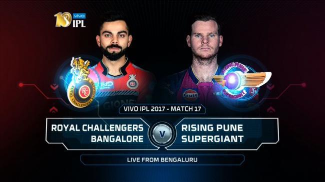 Pune beat RCB by 27 runs in IPL clash