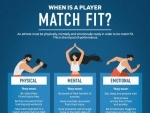How to Prevent Sports Injuries to Make a Professional Athlete Match Fit