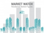 Canada: GTA home sales drop, says Real Estate Board